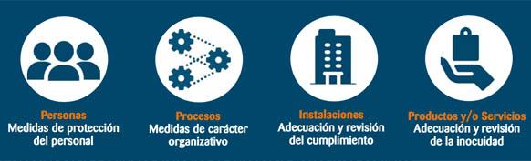 niveles_act_bioseguridad